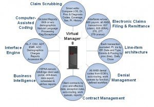 Virtualmanager8